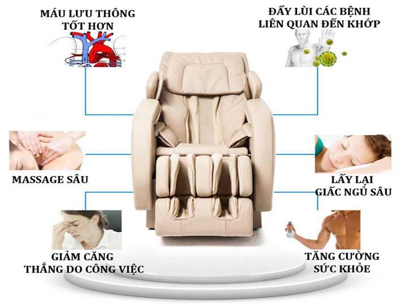Ghế massage hỗ trợ cải thiện sức khỏe