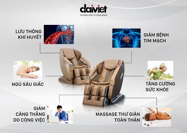 Ghế massage mang đến lợi ích tuyệt vời trong quá trình cải thiện sức khỏe