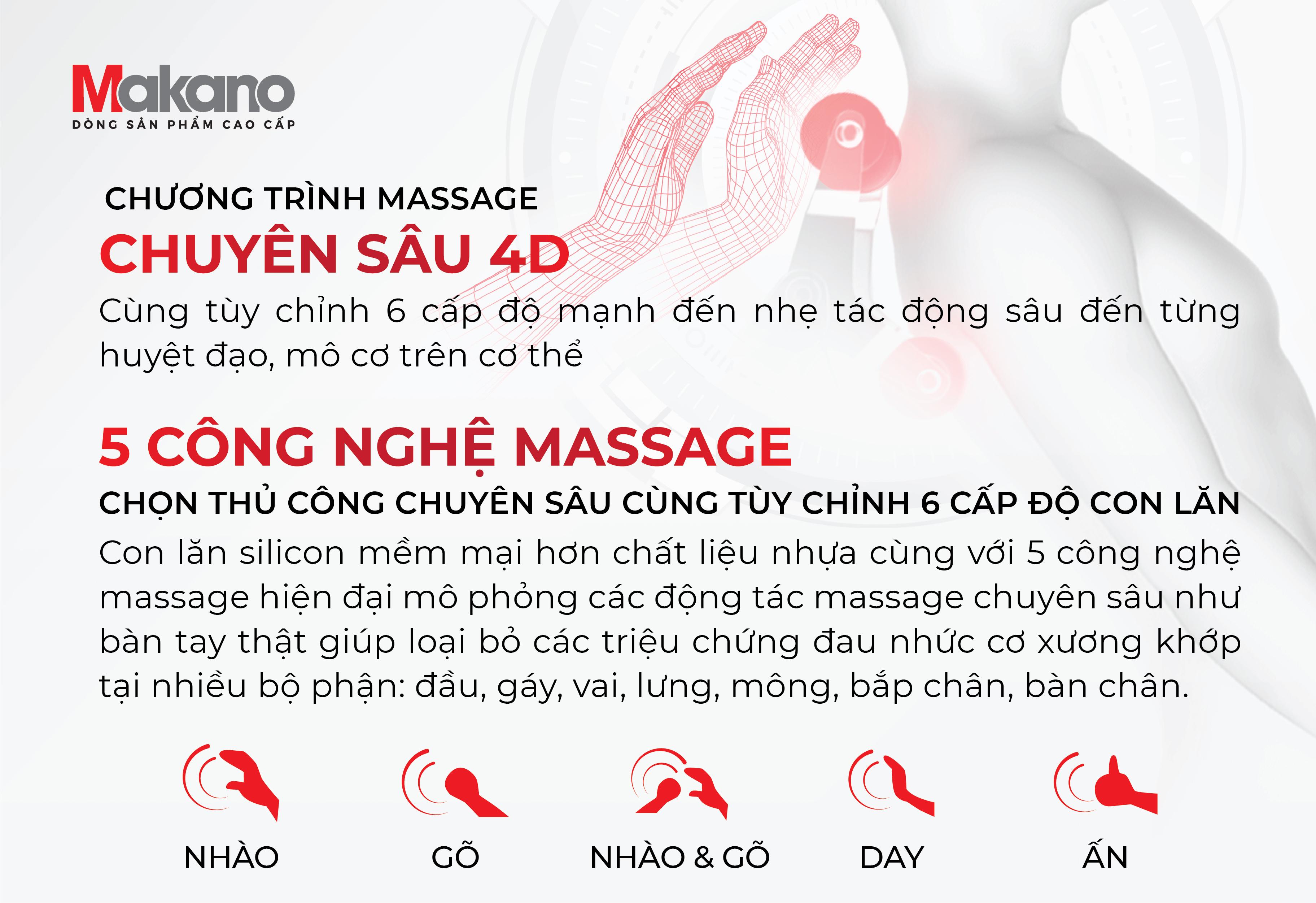 Công nghệ massage chọn thủ công - ghế massage Makano MKGM-30002