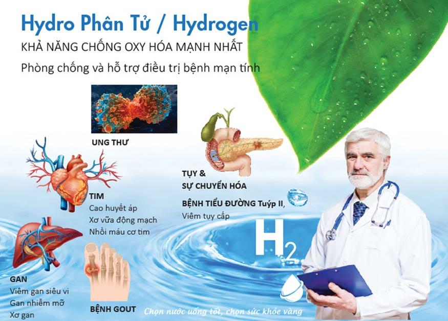 Hydrogen có trong nước ion kiềm là chất chống oxi hóa mạnh mẽ nhất