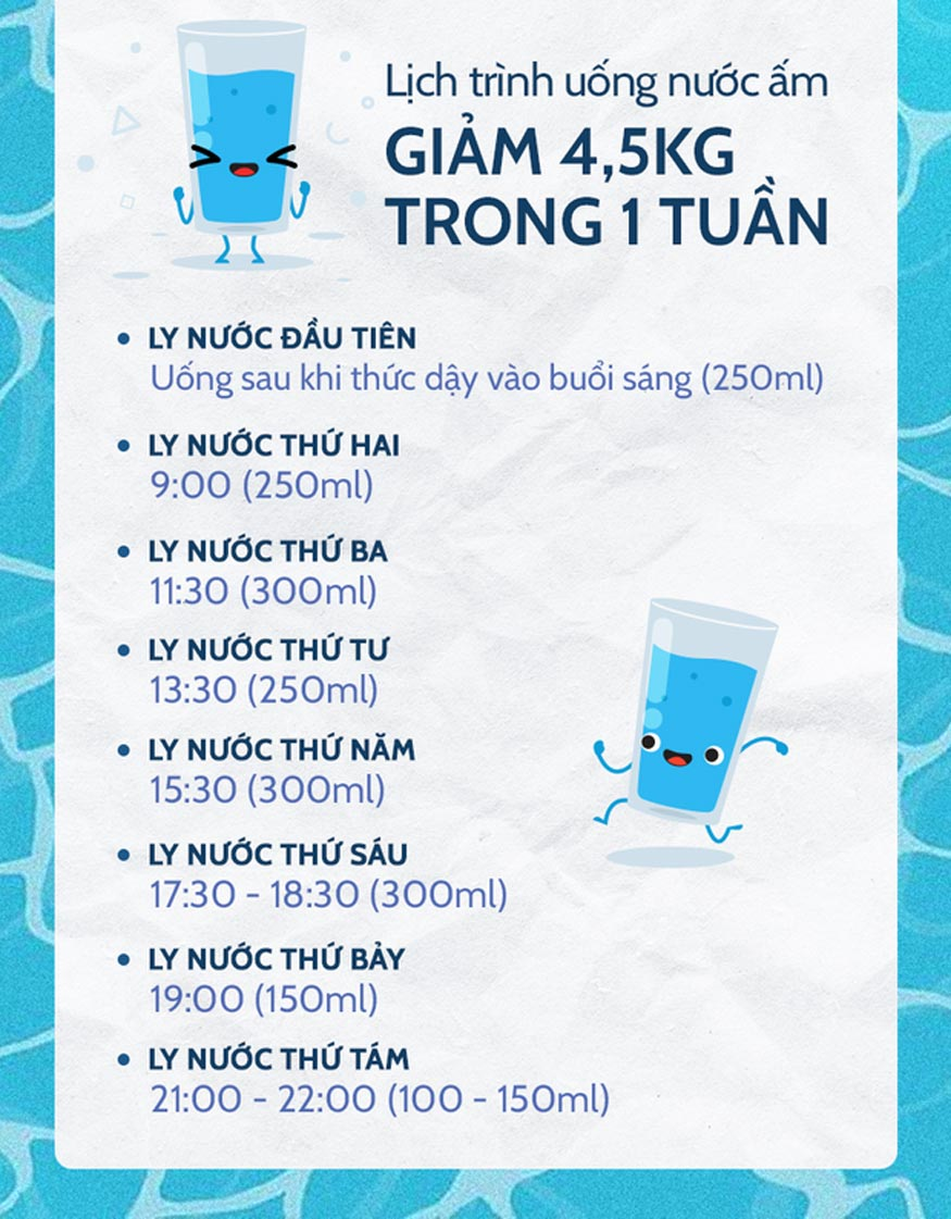 khung giờ uống nước ấm giảm cân giúp giảm từ 4kg/tuần