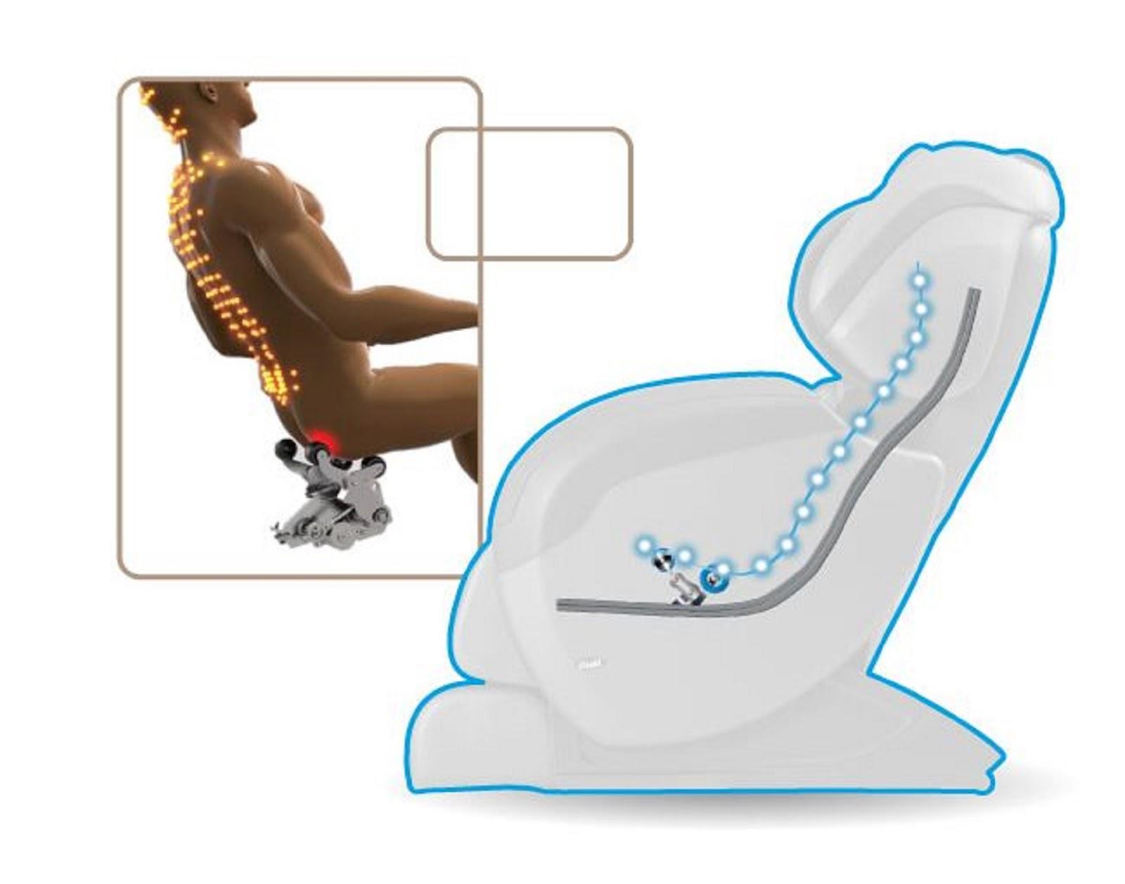 Dòng ghế massage chữ L cải tiến giúp tận hưởng cảm giác thoải mái đến tận vùng mông.
