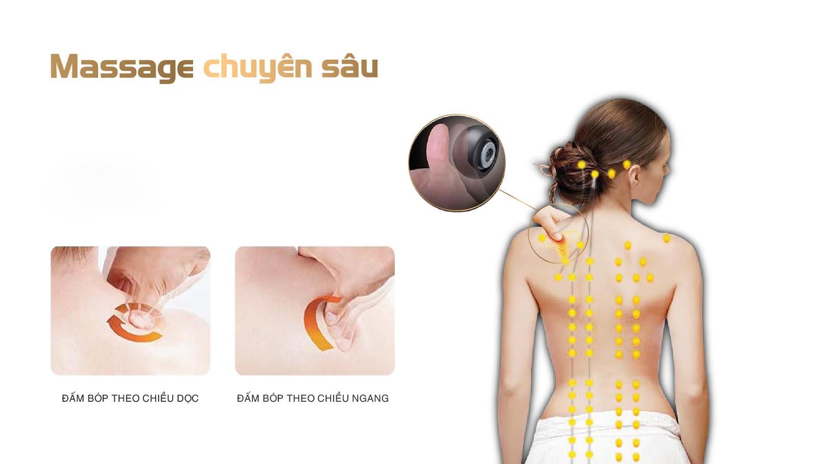 Ghế massage lưng tác động chính ở vùng cổ, lưng, hông