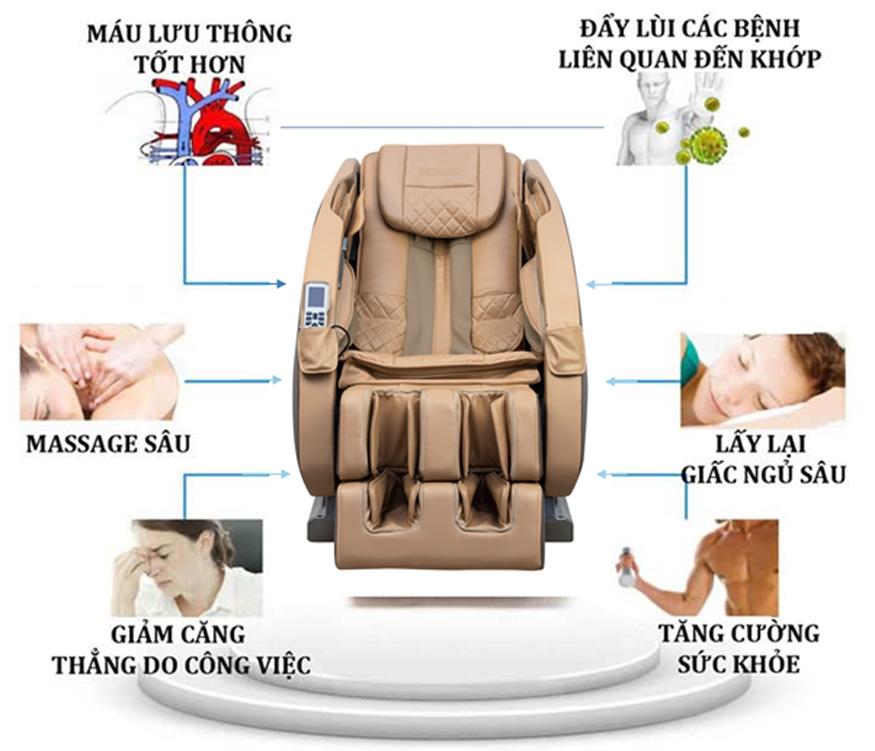 ghế massage có lợi cho sức khỏe