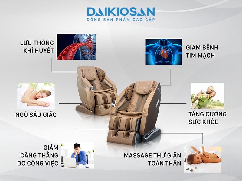 Công dụng của ghế massage đối với sức khỏe
