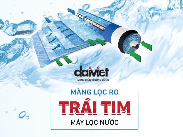Màng lọc RO là bộ phận quan trọng nhất của máy lọc nước RO.