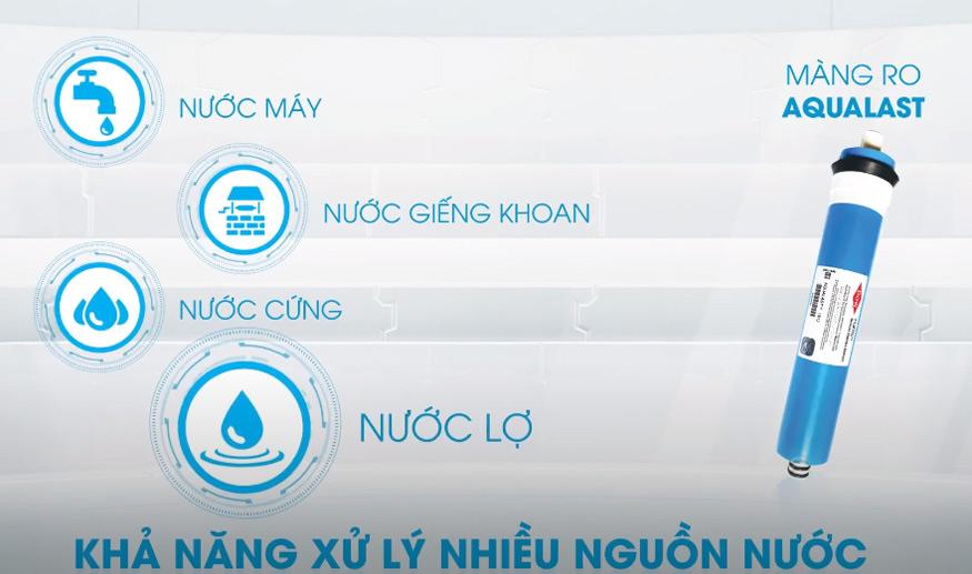 Màng RO Aqualast có khả năng xử lý nhiều nguồn nước.
