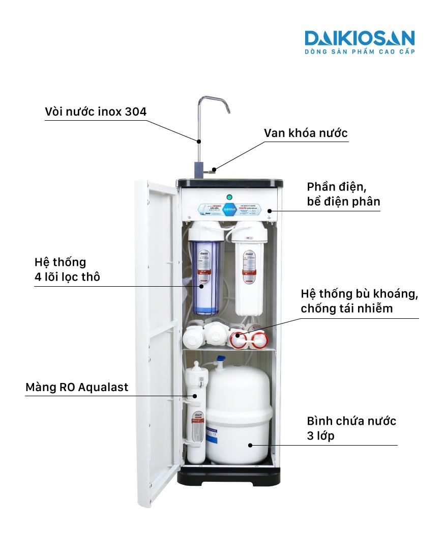 Cấu tạo máy lọc nước RO của thương hiệu Daikiosan