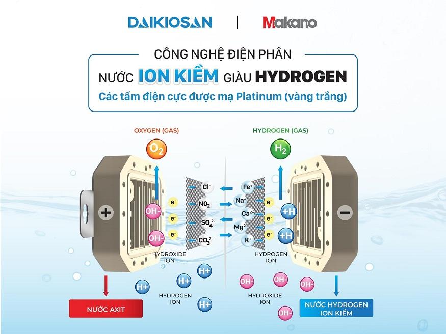 nước hydrogen