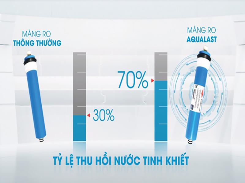 Màng lọc RO phù hợp với nguồn nước Việt Nam