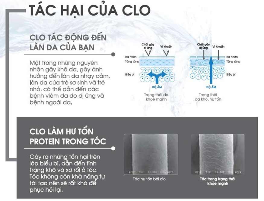 Nước Clo dư mang lại nhiều tác hại cho da và tóc.