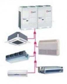 Điều hòa trung tâm VRF MIDEA | máy lạnh trung tâm VRF | dieu hoa trung tam VRF