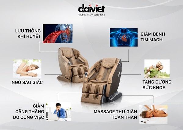 Những ưu và nhược điểm khi sử dụng ghế massage?