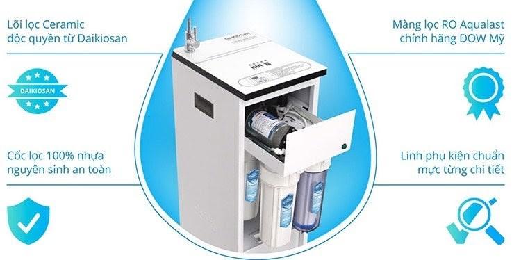 Sử dụng máy lọc nước nóng nguội phong thủy siêu tốc chỉ 10 ngàn đồng