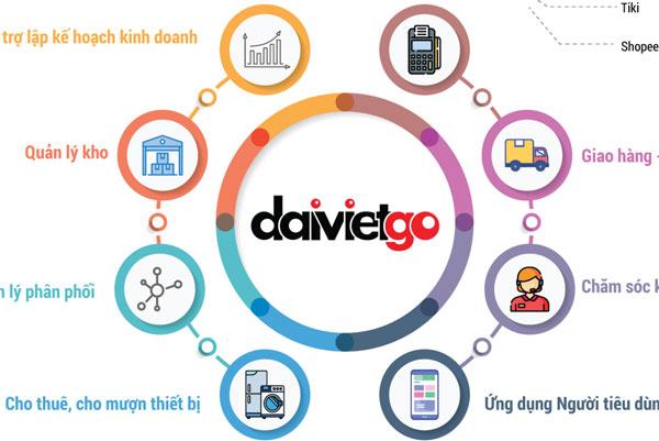 Đại Việt tiên phong khởi tạo hệ sinh thái Daivietgo cho đại lý, nhà phân phối và người tiêu dùng