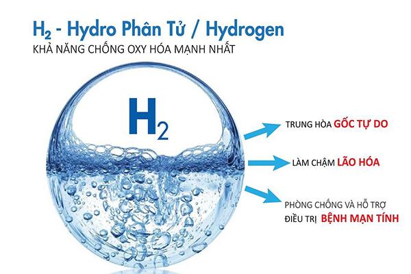 Phân biệt nước kiềm, nước ion kiềm, nước ion kiềm giàu hydrogen