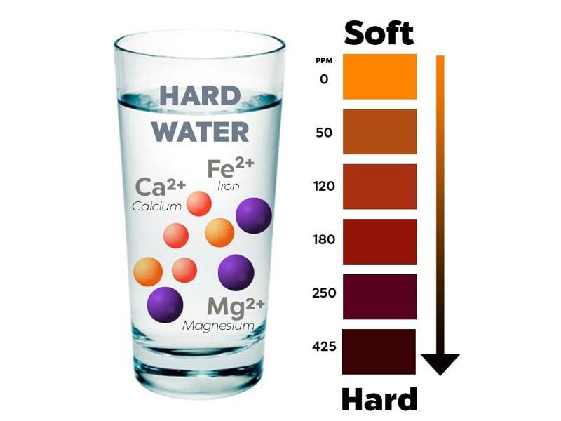 Nước cứng là gì? Cách làm mềm nước cứng