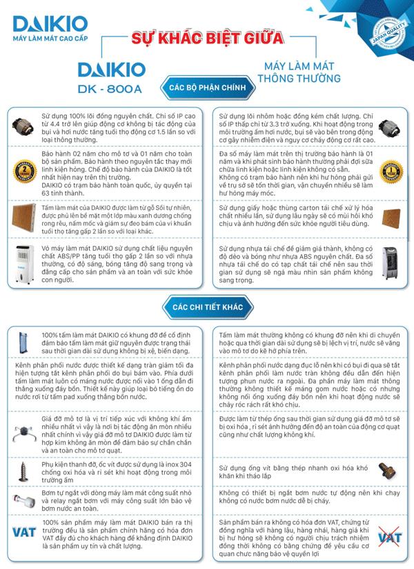 sự khác biệt giữa máy làm mát không khí daikio dk-800a và máy làm mát thông thường