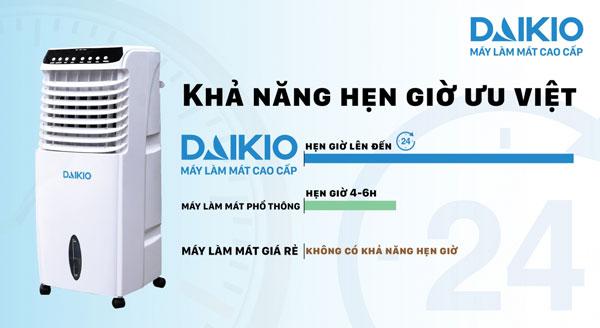 máy làm mát cao cấp Daikio DK-800A khả năng hẹn giờ ưu việt