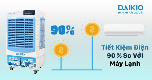 máy làm mát daikio 4500d tiết kiệm điện