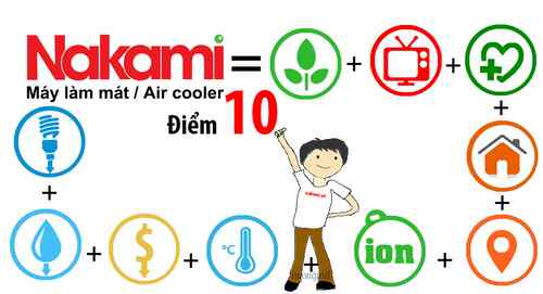 Máy làm mát không khí cao cấp Nakami