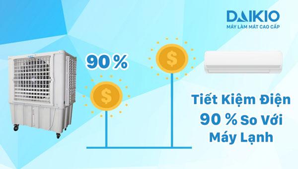 Daikio DK-15000A tiết kiệm điện năng tối đa